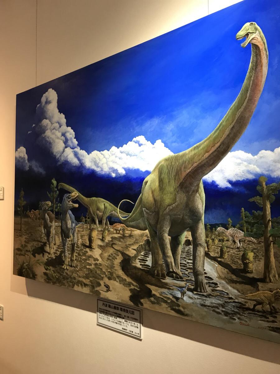 ちーたんの館(丹波恐竜博物館)に行ってみた